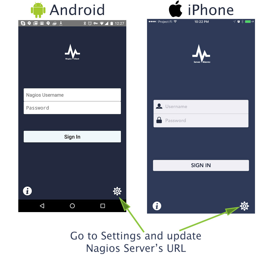 Nagios Alerts on your Mobile phone
