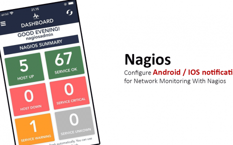 Nagios android and IOS mobile notifications
